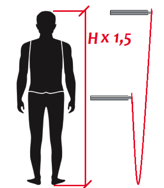 Adjust your jumping rope for double unders Adjusting the rope according to your body height