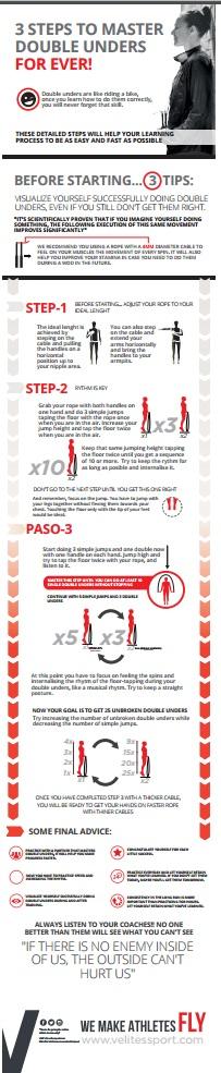 infografia 3-pasos-para-ser-un-maestro-de-los-saltos-dobles-es